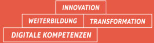 Digitale Kompetenz: Innovation, Weiterbildung & Transformation